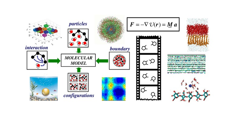 Theoretical modeling, molecular dynamics simulation, and illustrative applications.